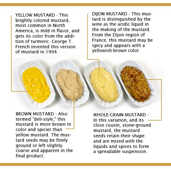 Four Mustards