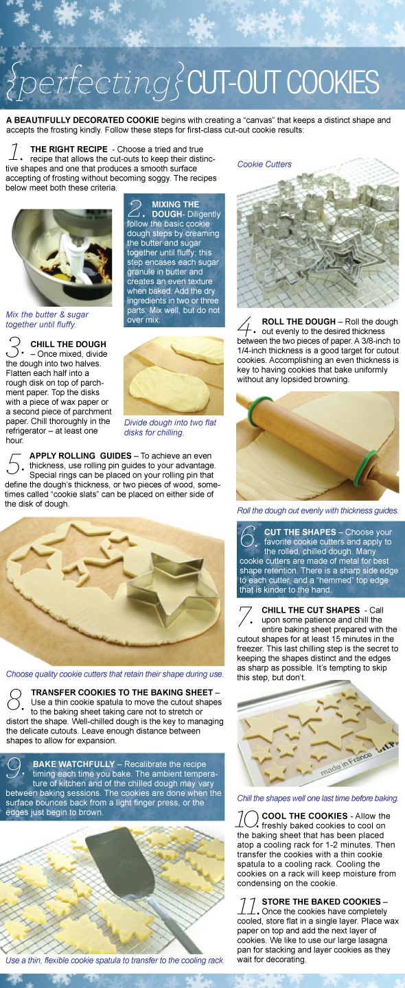 Perfecting Cut-out Cookies - A How-to for Making a Perfect Cookie Canvas for Decorating