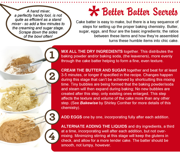 Better Batter Secrets