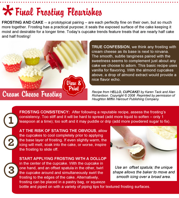 Final Frosting Flourishes