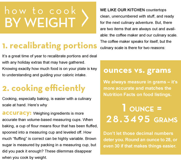 Cook by Weight