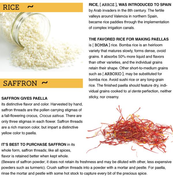 Rice and Saffron