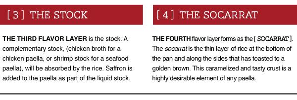 Stock and Socarrat