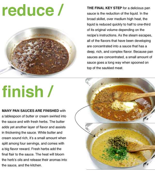 Technique: Delicious Pan Sauces