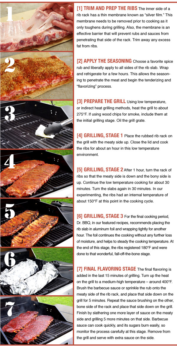 Grill Steps
