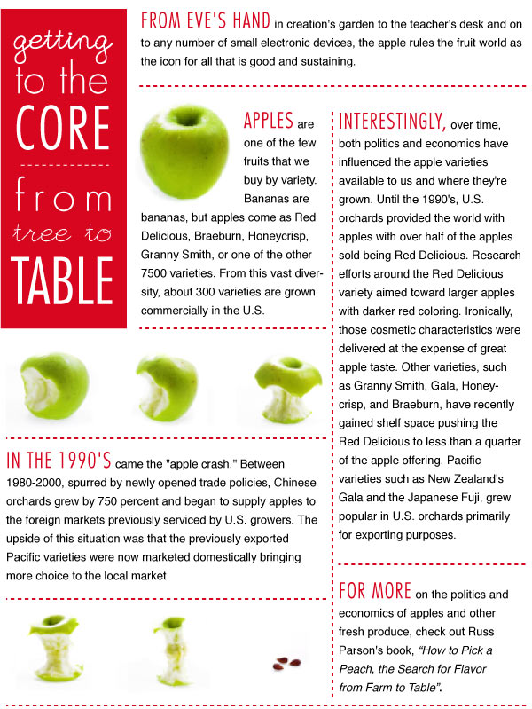 Getting to the Core from Tree to Table