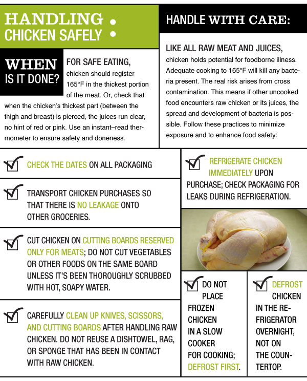 Chicken Handling Safety
