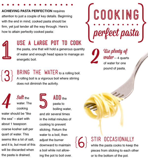 Cooking Perfect Pasta