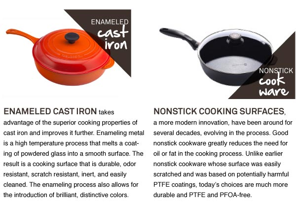 Enameled Cast Iron vs Nonstick