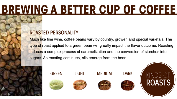 Brewing a Better Cup of Coffee