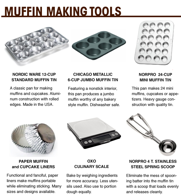 Muffin Tools
