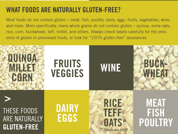 Naturally Gluten-Free Foods