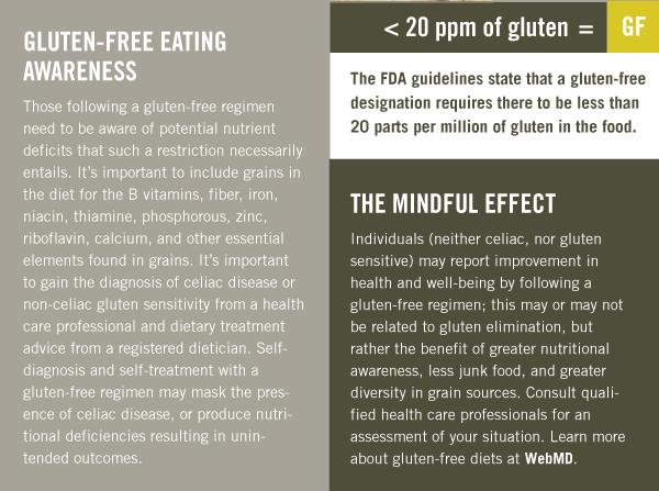 Gluten-Free Awareness
