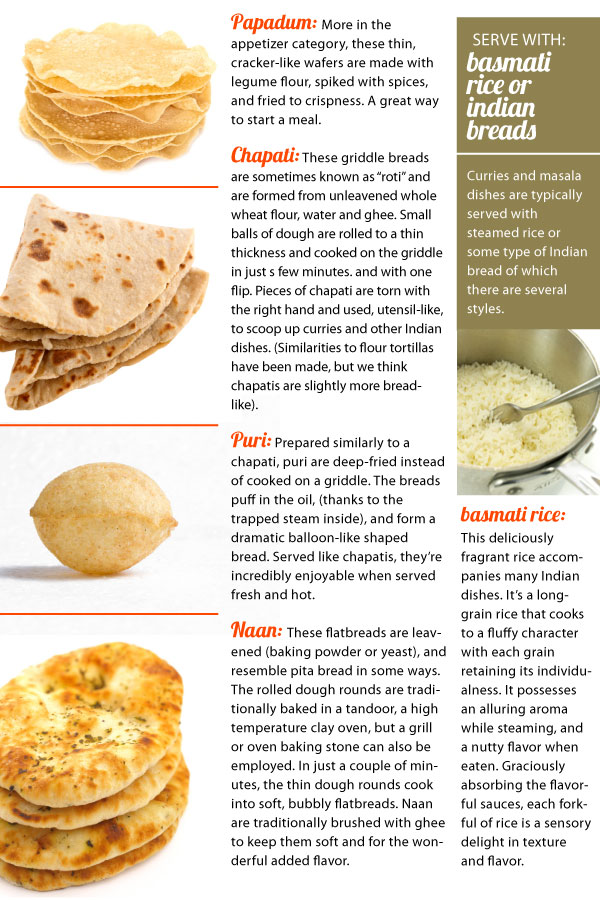 Rice and Indian Breads