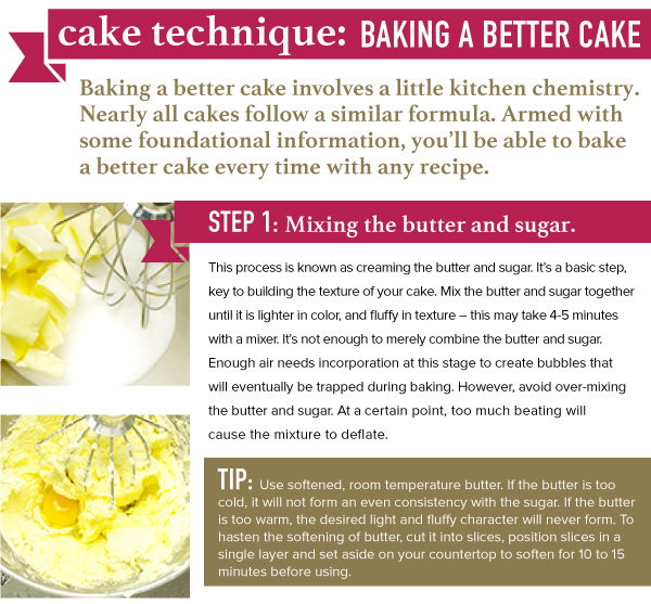 Cake Technique: Baking a Better Cake