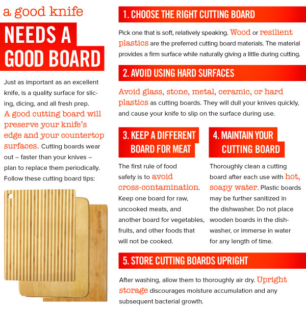 A good Knife Needs a Good Board