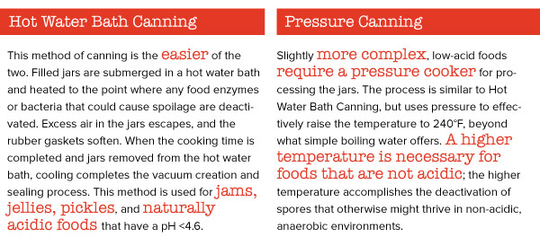 Hot Water Bath Canning vs. Pressure Canning