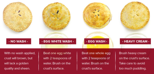 Crust Washes