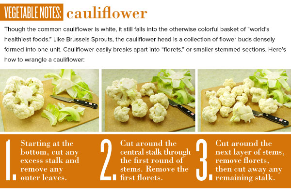 Veggie Notes: Cauliflower