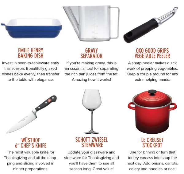 Top Tools for Fixing the Feast