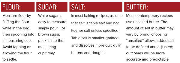 Flour, Sugar, Salt, Butter