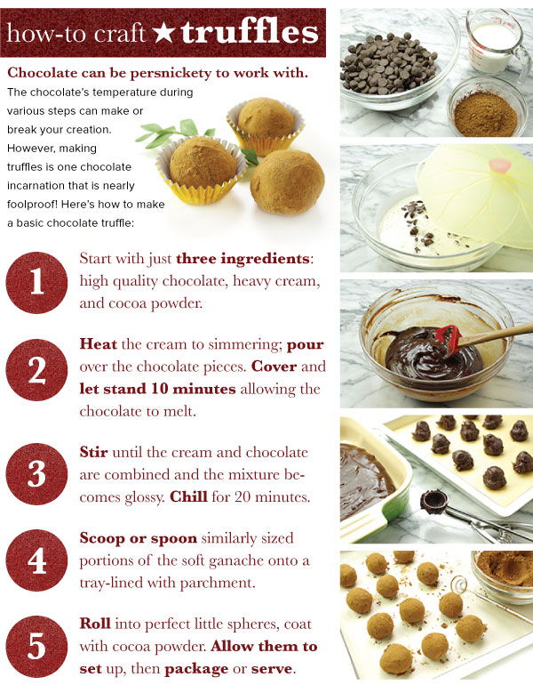 How-to Craft Truffles