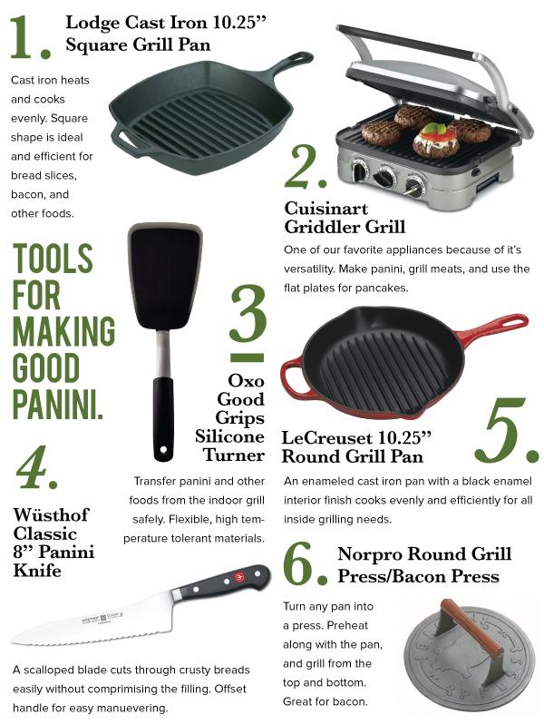 Tools for Making Panini