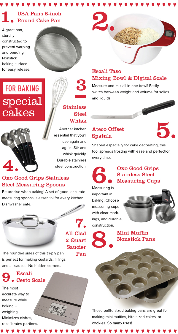 For Baking Special Cakes
