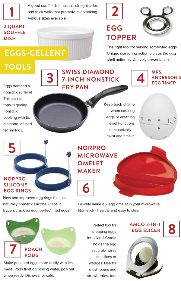 Egg-cellent Tools