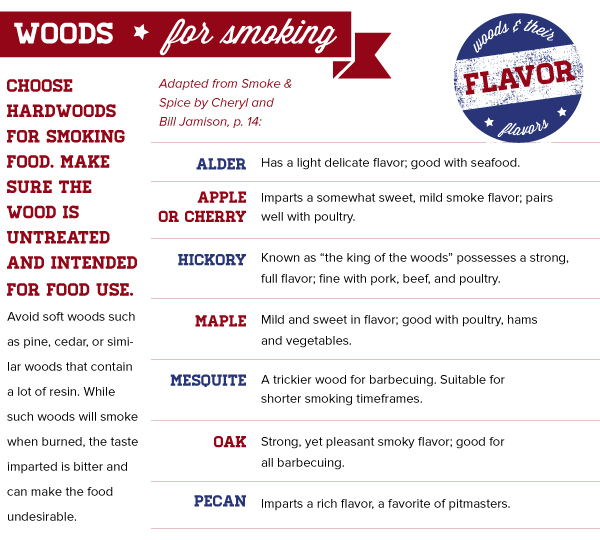 Woods for Smoking