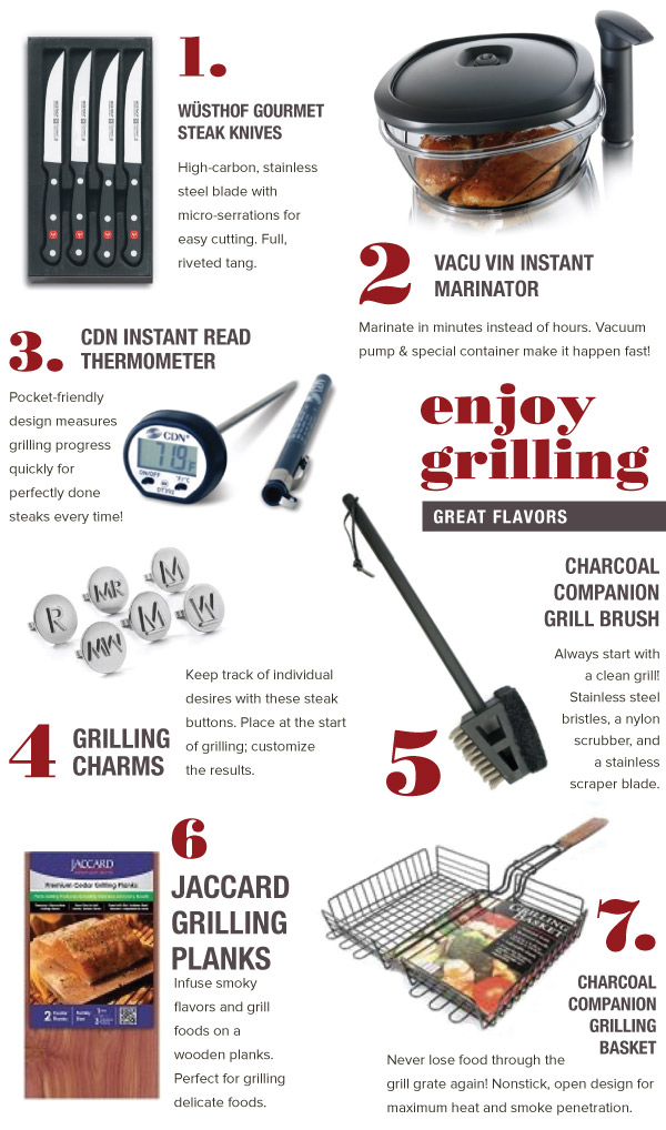Enjoy Grilling Great Flavors