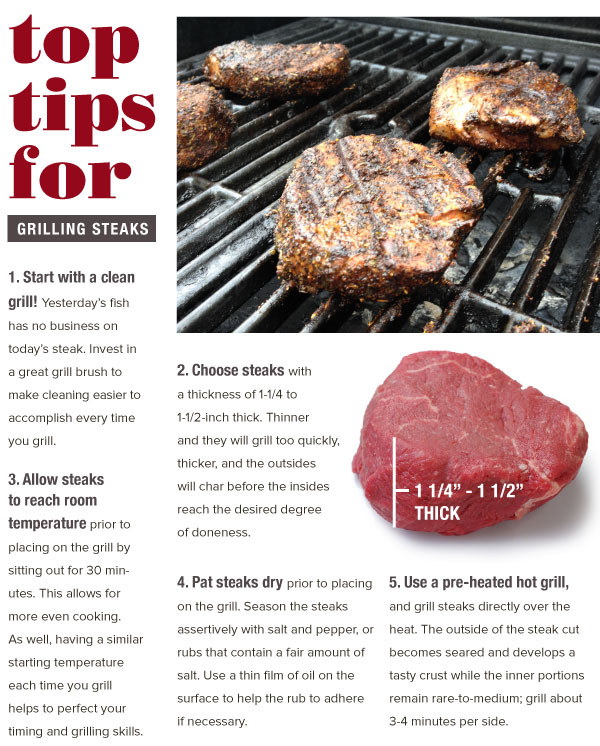 Top Tips for Grilling Steaks