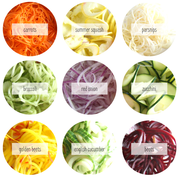 What to spiralize