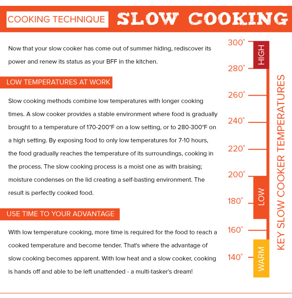 Cooking Technique:Slow Cooking