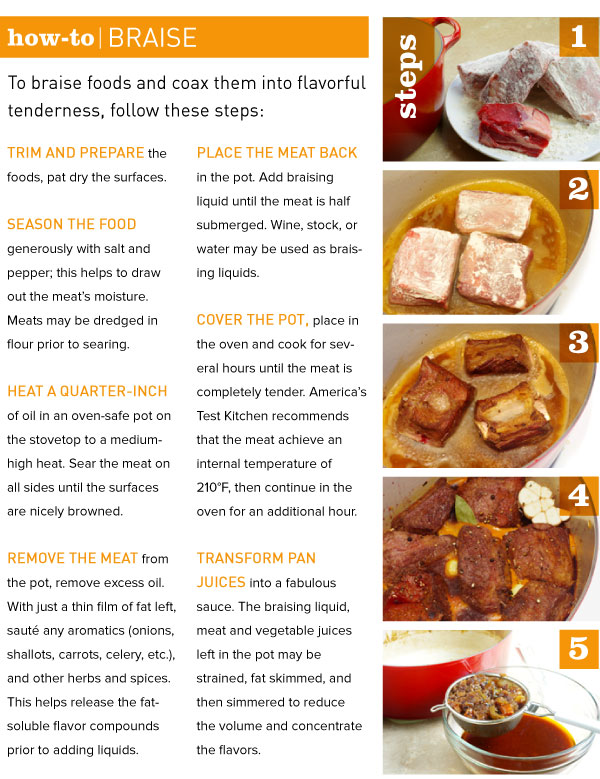 How-To Braise