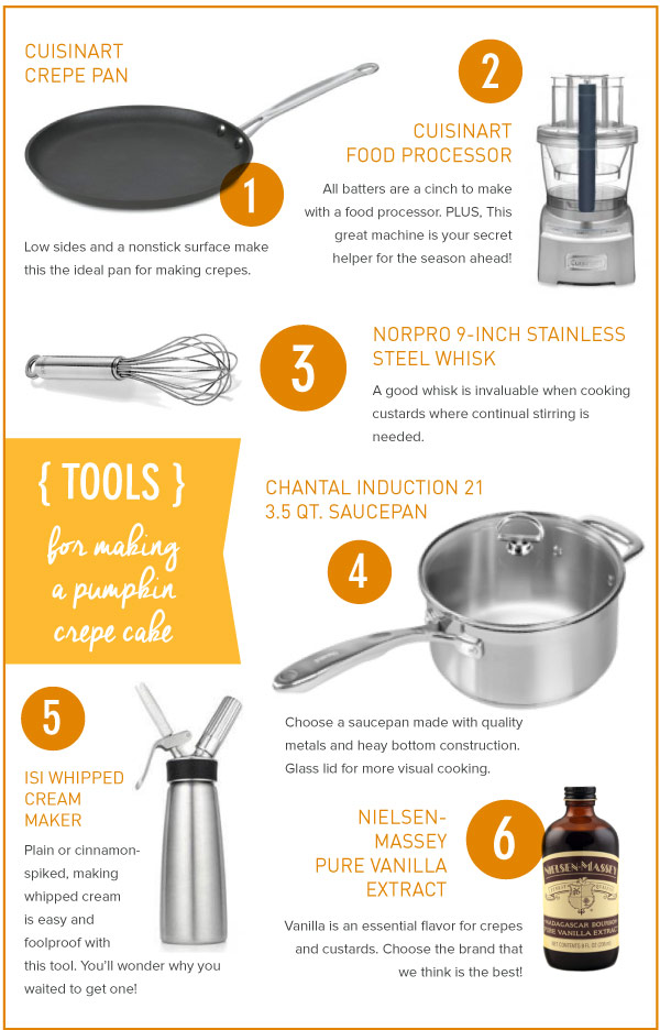 Tools for Making a Pumpkin Crepe Cake