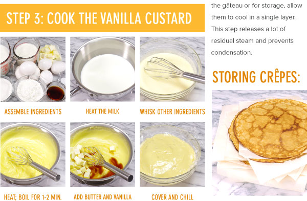 Cook the Vanilla Custard