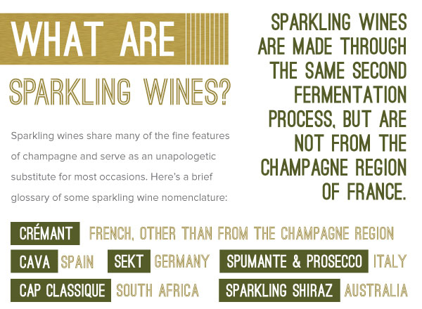What are Sparkling WInes