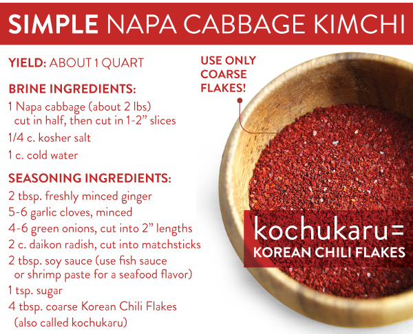 Simple Napa Cabbage Kimchi Ingredients