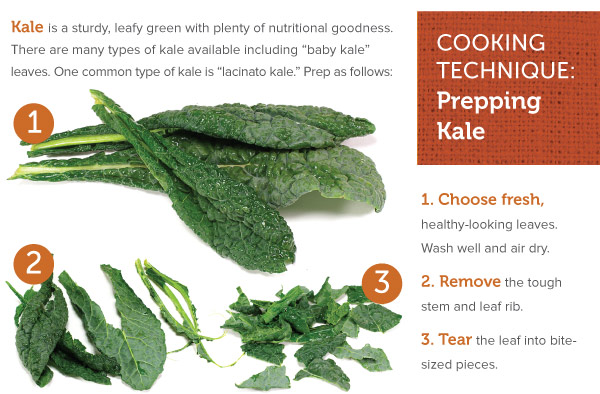 Cooking Technique: Prepping Kale