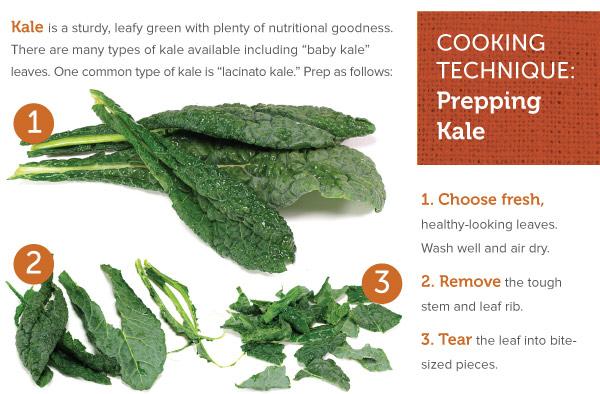Cooking Technique: Prepping Kale