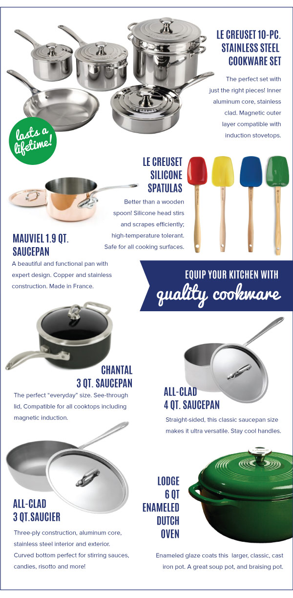 Equip your Kitchen with Quality Cookware