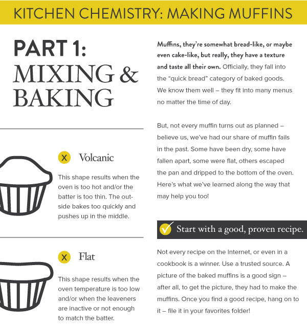 Part 1: Mixing and Baking