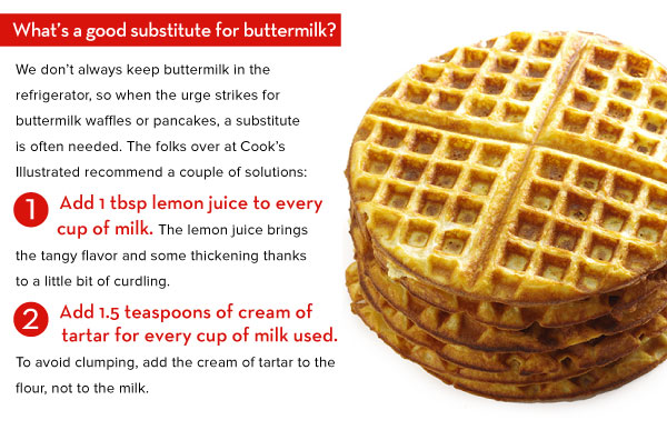 Substituting Buttermilk