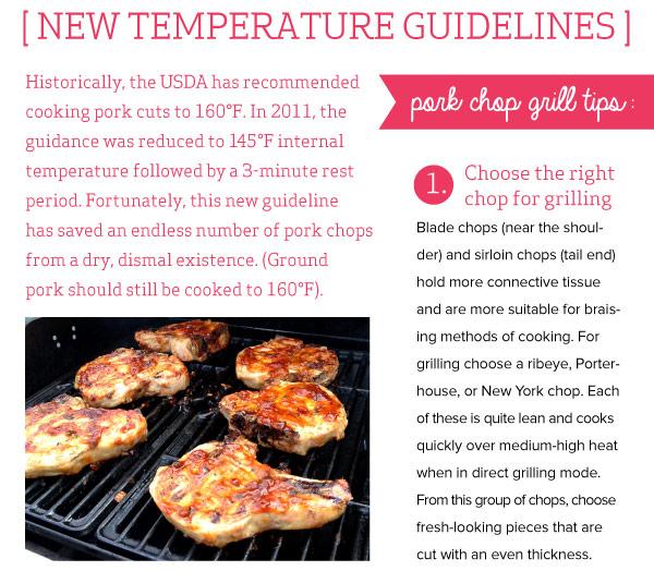 New Temperature Guidelines