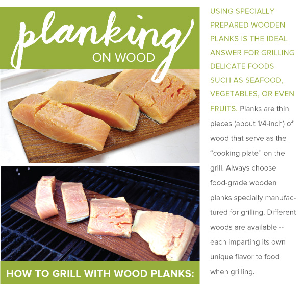 How to Grill with Wood Planks