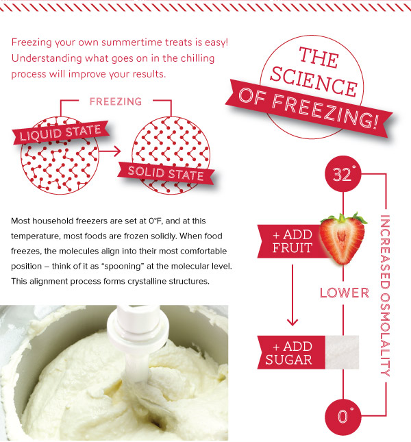 The Science of Freezing