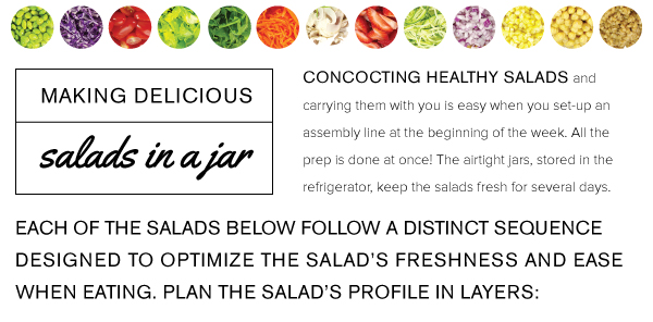 Making Delicious Salads in a Jar