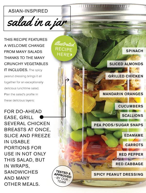RECIPE: Asian-Inspired Salad in a Jar