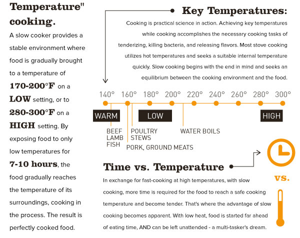 Key Temperatures